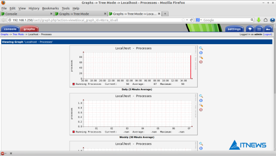 Cacti Network Monitoring Tool