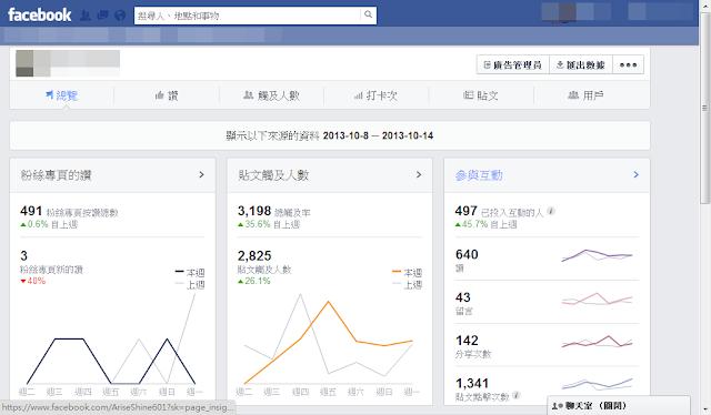 Facebook粉絲團教學系列-粉絲團全新後台數據分析