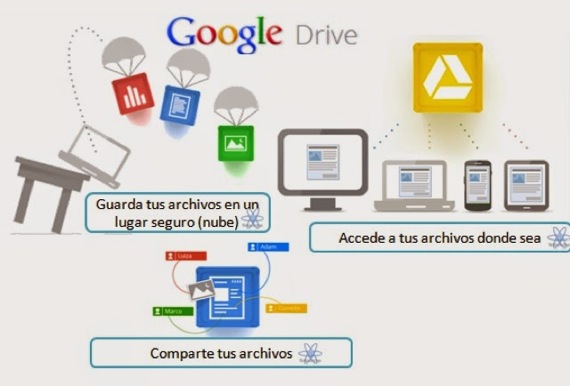 how to unshare from google drive