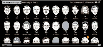 Microsoft vuelve a situar a Bill Gates como el hombre más rico del mundo