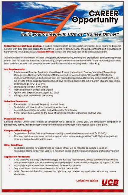 ucb senior officer bank job
