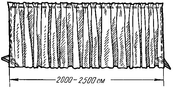 Практические занятия по изготовлению ширмы