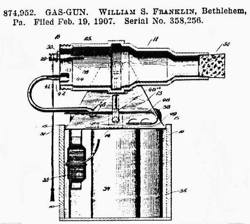 Gas cannon pyrotechniek vuurwerk