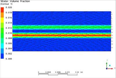 Расчет взаимодействие заряженных потоков жидкости. electromagnetics@cfx. Заряда нет