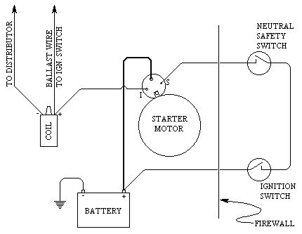 tt4a?gl=US dyna s ignition wiring diagram harley speedometer wiring diagram dyna s ignition wiring schematic harley at edmiracle.co