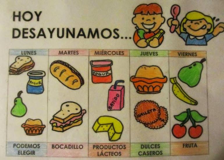 HOY DESAYUNAMOS...
