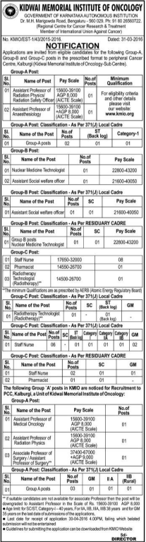 [Kidwai-Memorial-Institute-of-Oncology-Faculty-Recruitment-2016%255B3%255D.png]