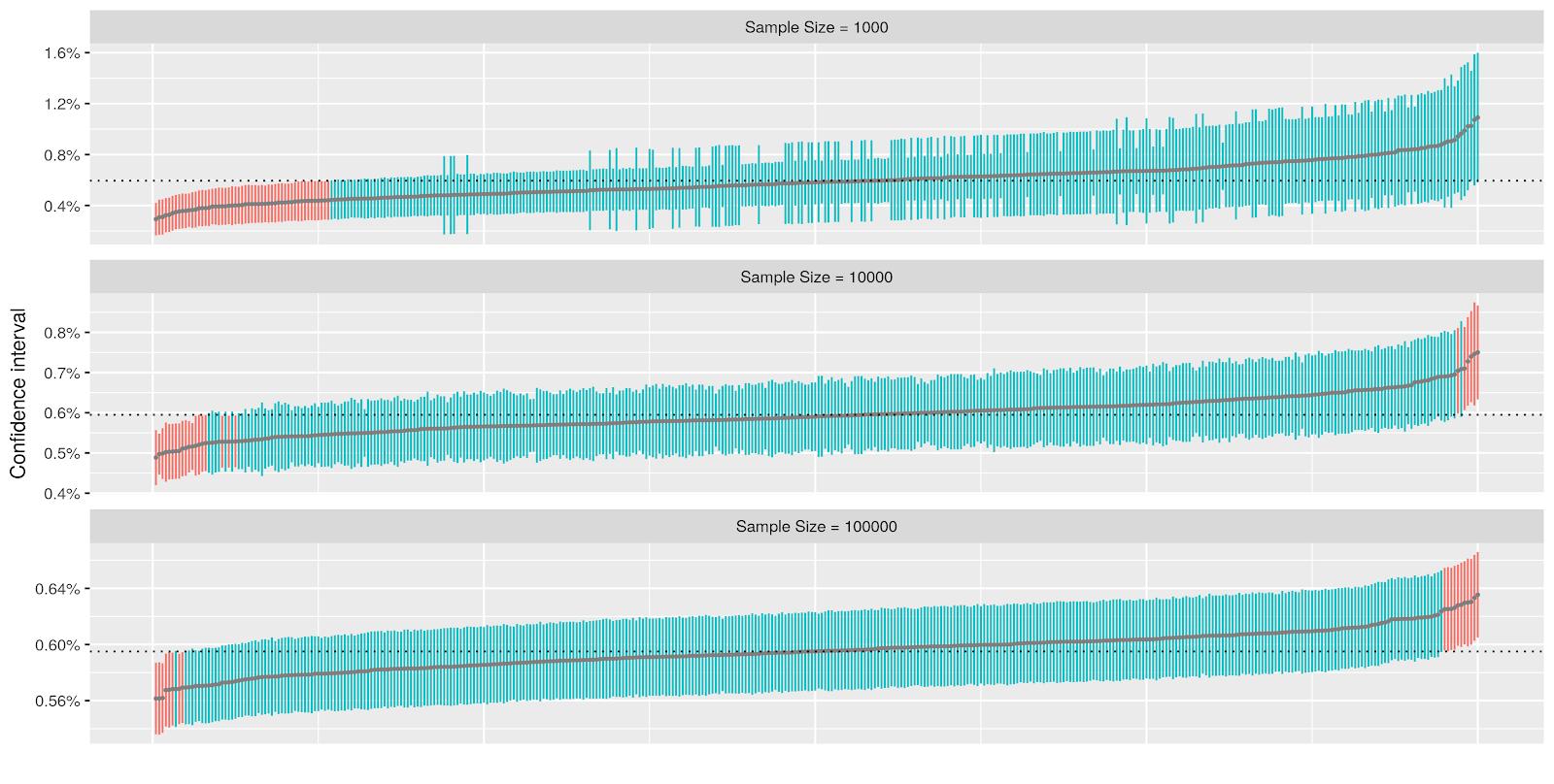 My Data Science Blogs