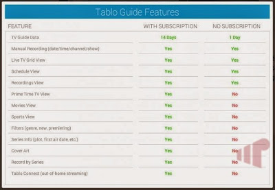 Tablo Guide Features Prices