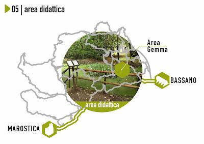 Aquas Didattica