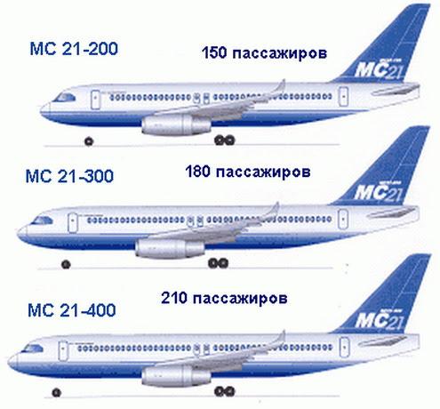 Пассажирский самолет МС-21 новая разработка ОАК