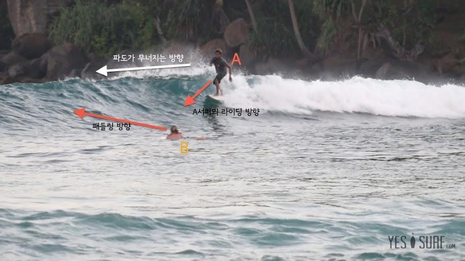 서핑배우기