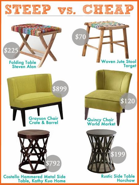 Terrific Steep Vs Cheap Home Decor Cjindustries Chair Design For Home Cjindustriesco