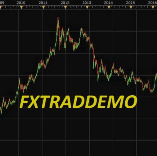 fxtrading demo