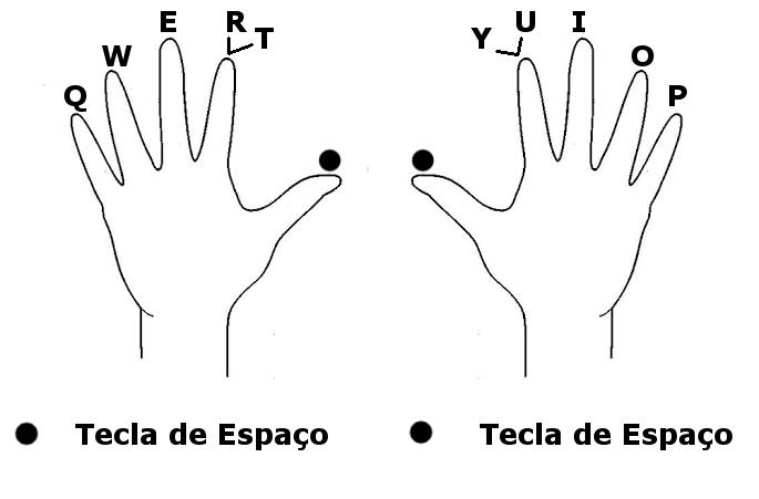 usando as duas mãos - teclas superiores