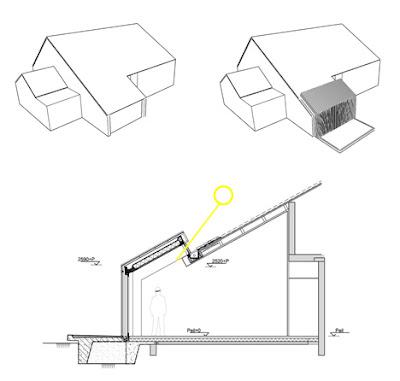 architechten en en garage to home office Mengubah Garasi Menjadi Kantor Rumah
