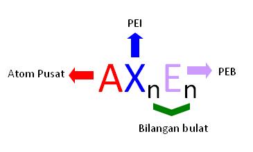 Teori Domain Elektron