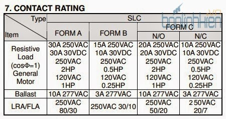 SLC-12VDC-SL-C%2B%28T91%29%2B%282%29.jpg