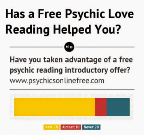 Psychic Newbie Free Tips For Your First Psychic Love Reading