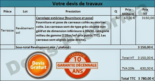 Ks services 13 devis pose de carrelage prix pose for Devis pose carrelage
