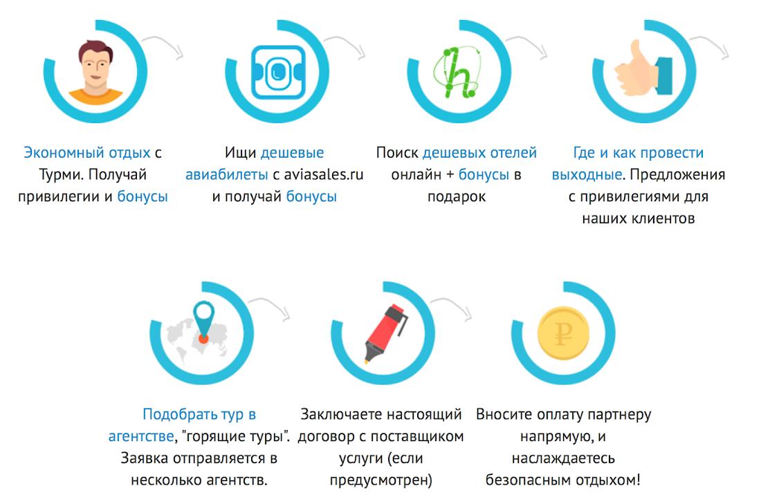 Tourme.ru - все для путешествия на одном сайте