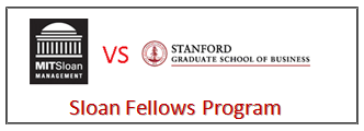 mit sloan fellows essay questions Mit sloan fellows 2018-19 mba essay tips and deadlines  top mba program  essay questions: how to answer them right cindy tokumitsu.