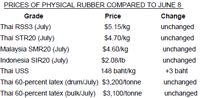 Asian Physical Rubber Prices on June 9 6 9 2011asia1