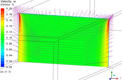 Моделирование течения Хартмана electromagnetics@cfx. Вихревые токи