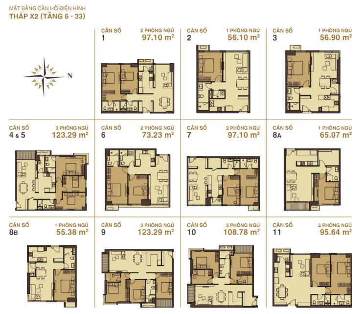 Các loại căn hộ