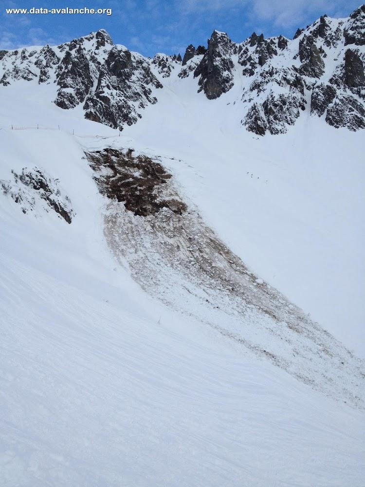 Avalanche Aiguilles Rouges, secteur Brévent, Combe de Charlanon - Photo 1