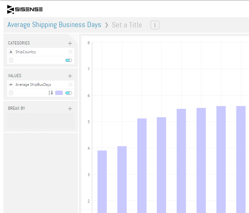 Calculating Business Days Difference Between Two Dates – Sisense