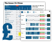 Grocer 33 price service & availability analysis
