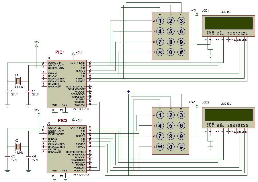 RobotyPic: Comunicación RS232 entre dos PIC