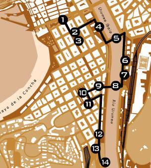 Paseo desde el Boulevard al Parque Araba