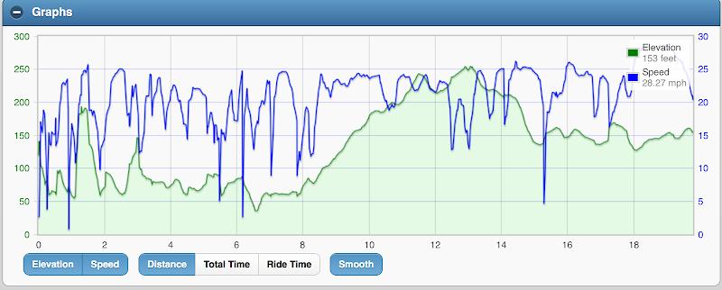 dash%2520speed-climb.png