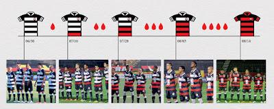 FC VITORIA