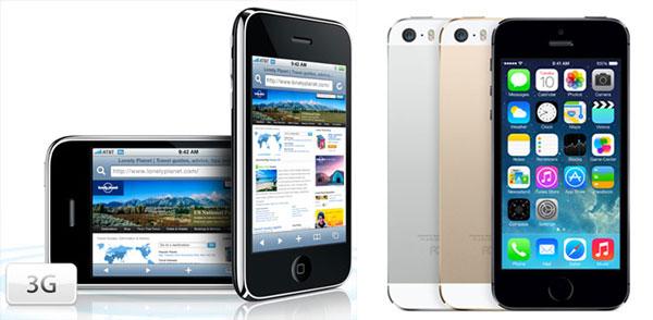 脱獄アプリ開発】第8回armv6からarm64(iPhone 3Gから5s)に対応