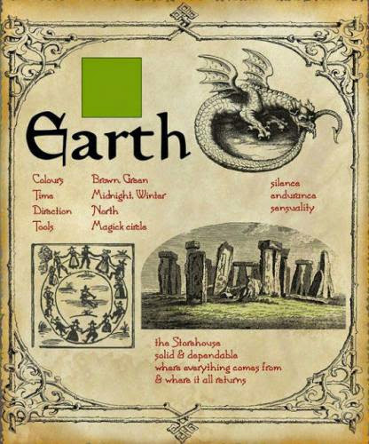 Witchcraft 101 Earth The Element