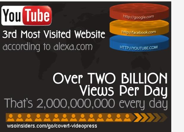 Covert VideoPress