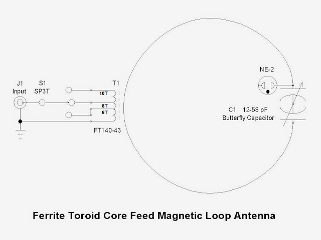 Schematic Diagram of Ferrite Toroid Core