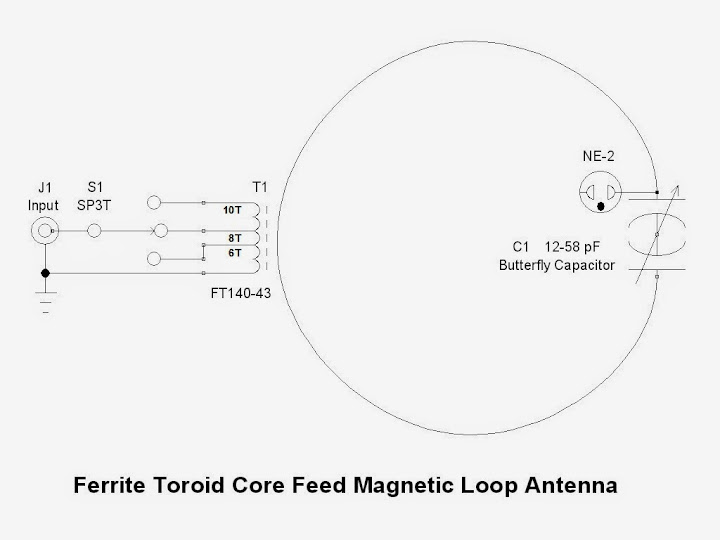 14-30 MHz Magnetic Loop Antenna