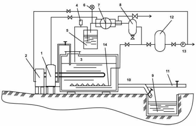 Схема фермерской биогазовой установки с газгольдером, ручной подготовкой и пневматической загрузкой и перемешиванием сырья, с подогревом сырья в реакторе