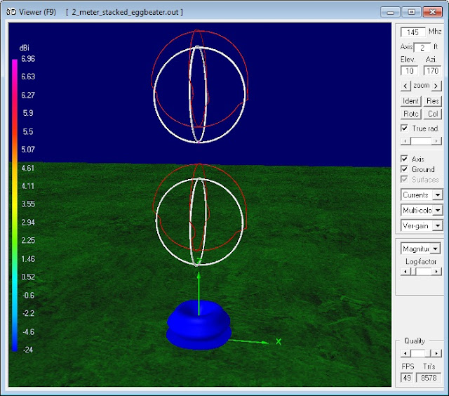 144 MHz 2 stacked Eggbeater Antennas vertical                       polarization radiation pattern calculated by NEC                       Model.