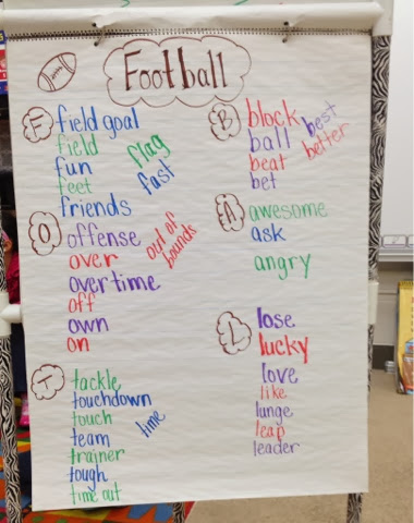 http://www.teacherspayteachers.com/Product/Super-Bowl-School-ELA-Activities-197623
