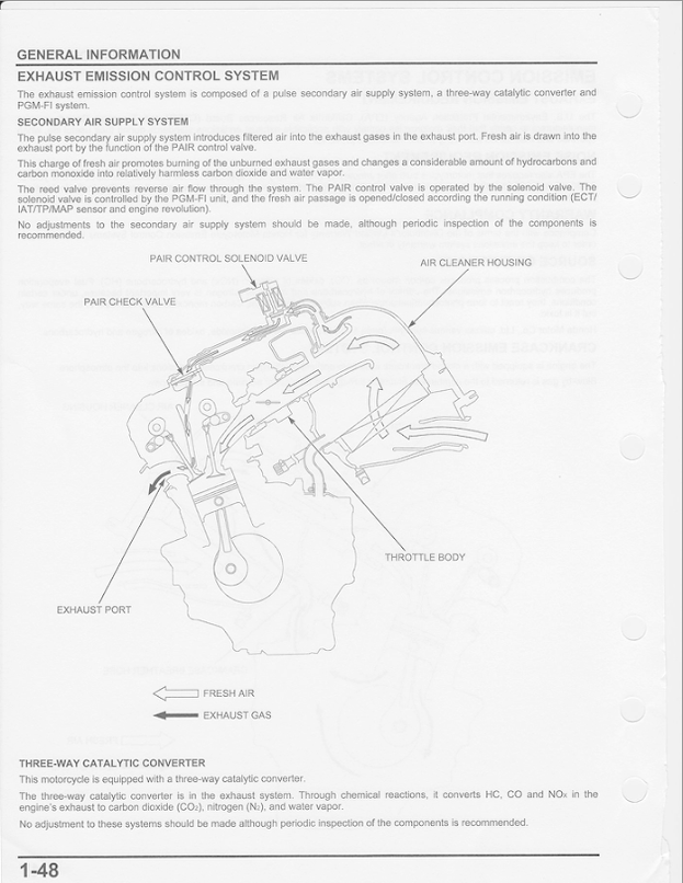 the story so far my honda cbr 250r page 6 pic 2 3 4 the images above show what a throttlebody of a honda cbr 250r looks like and where exactly is it located