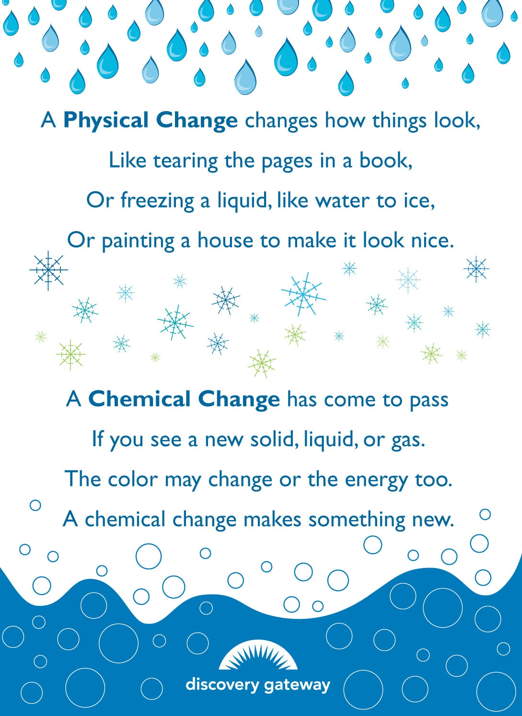 physical and chemical changes also compliments of discovery gateway ...