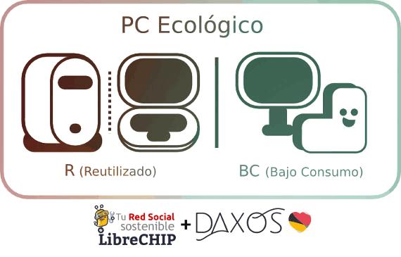 DaxOS trabaja en un Pc Ecológico por menos de 65 €