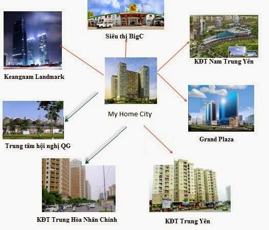tien-ich-vung-chung-cu-home-city