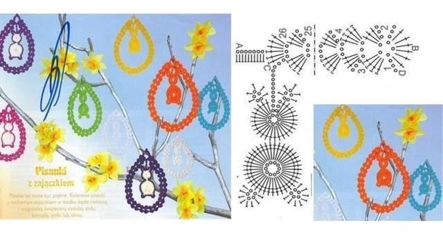 Il blog di vera maglia uncinetto decorazioni pasquali - Decorazioni pasquali uncinetto ...
