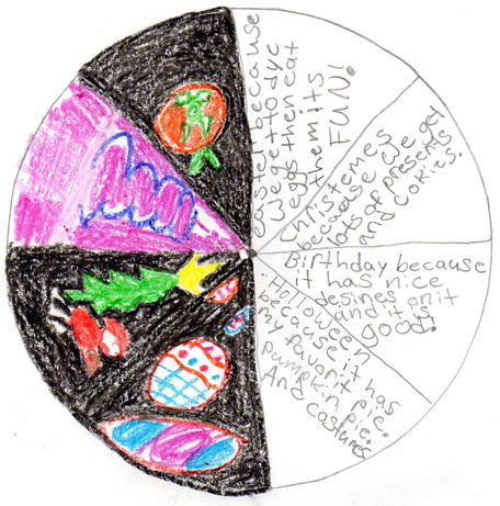 Family Traditions Wheel Graph Lesson Plan Art Education Daily